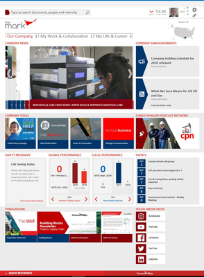 ConocoPhillips intranet 2019