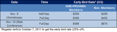 IGF 2011 pricing - half day