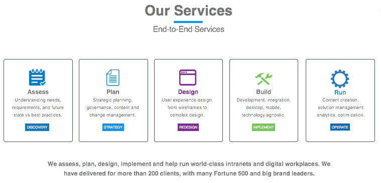 Intranet Services Intranet Consultant