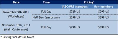 IGF Pricing snapshot