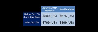 IGF transparent pricing